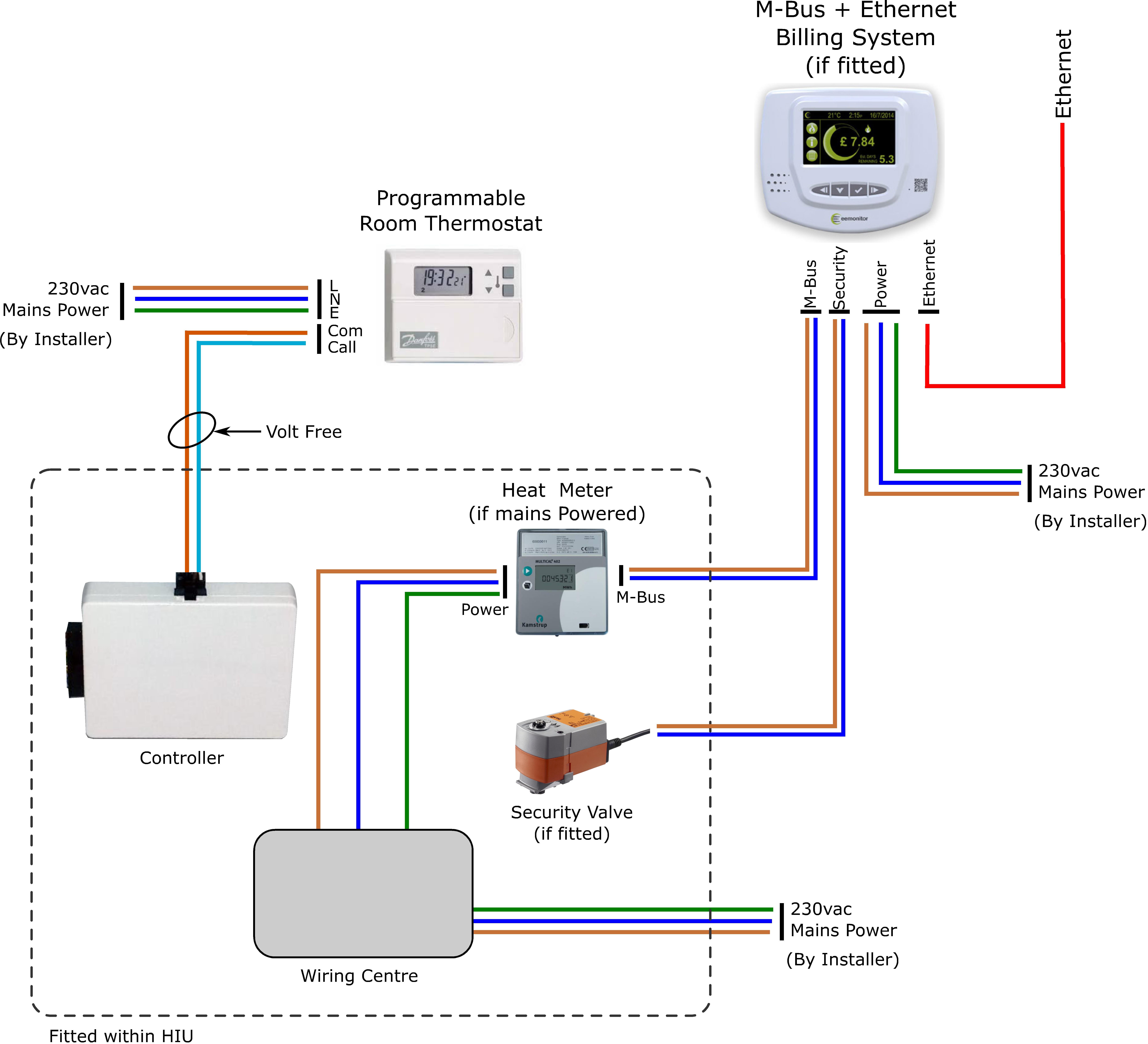 Single Phase Kwh Meter Circuit Diagram Wiring Master Blogs Watt Hour Economy 7 And Schematics Power Smart