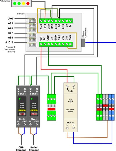 Danfoss underfloor heating wiring diagram