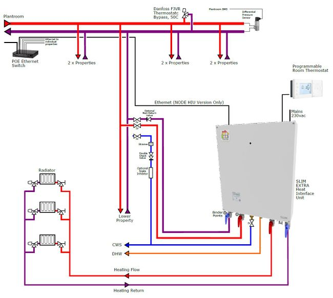 Charming central heating flow and return diagram pictures installation instructions for the slim extra hiu heatweb wiki ccuart Images