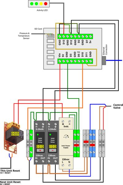 400px Ppbvwiring putney plaza manual heatweb wiki ufh1 wiring diagram at webbmarketing.co