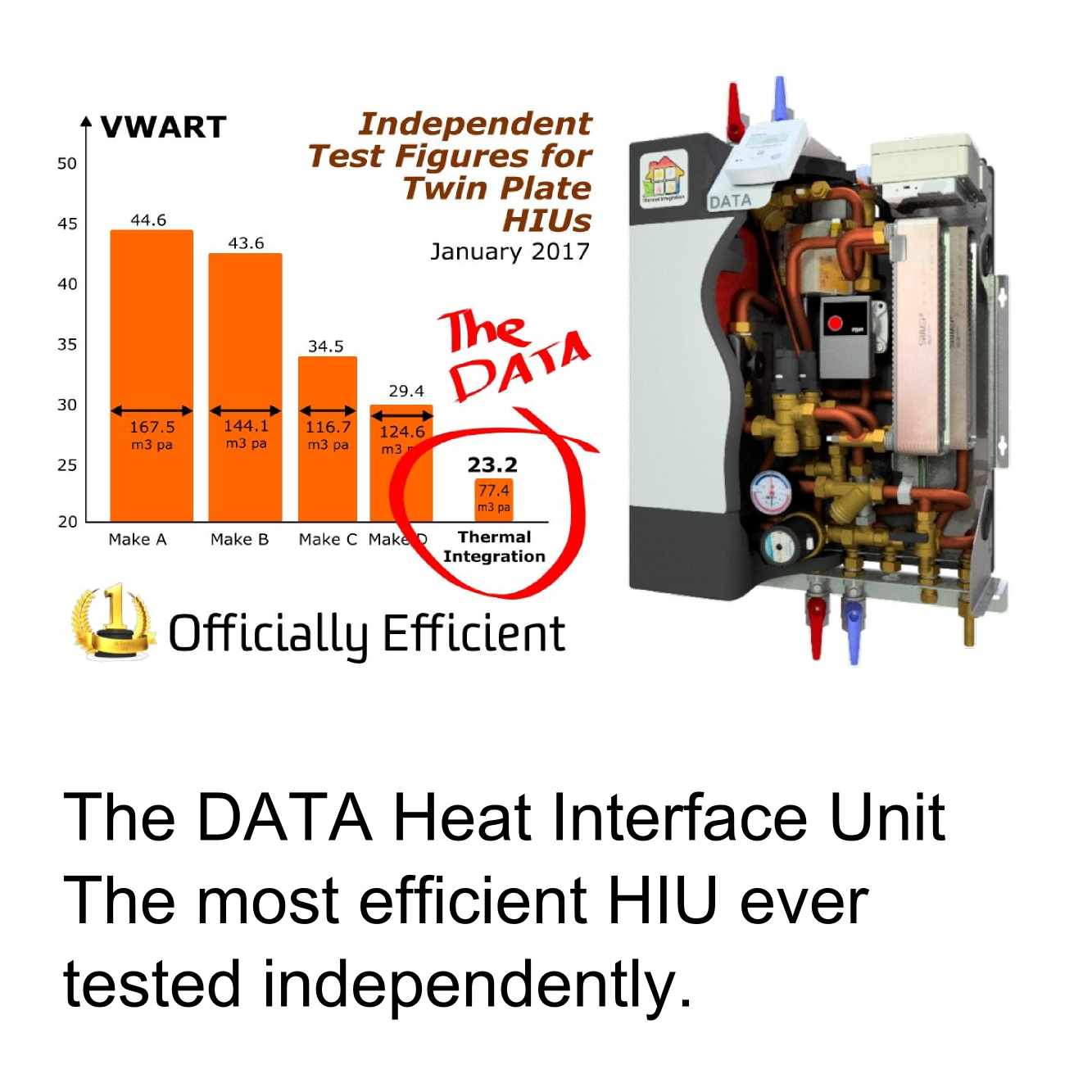 Thermal Integration Technical