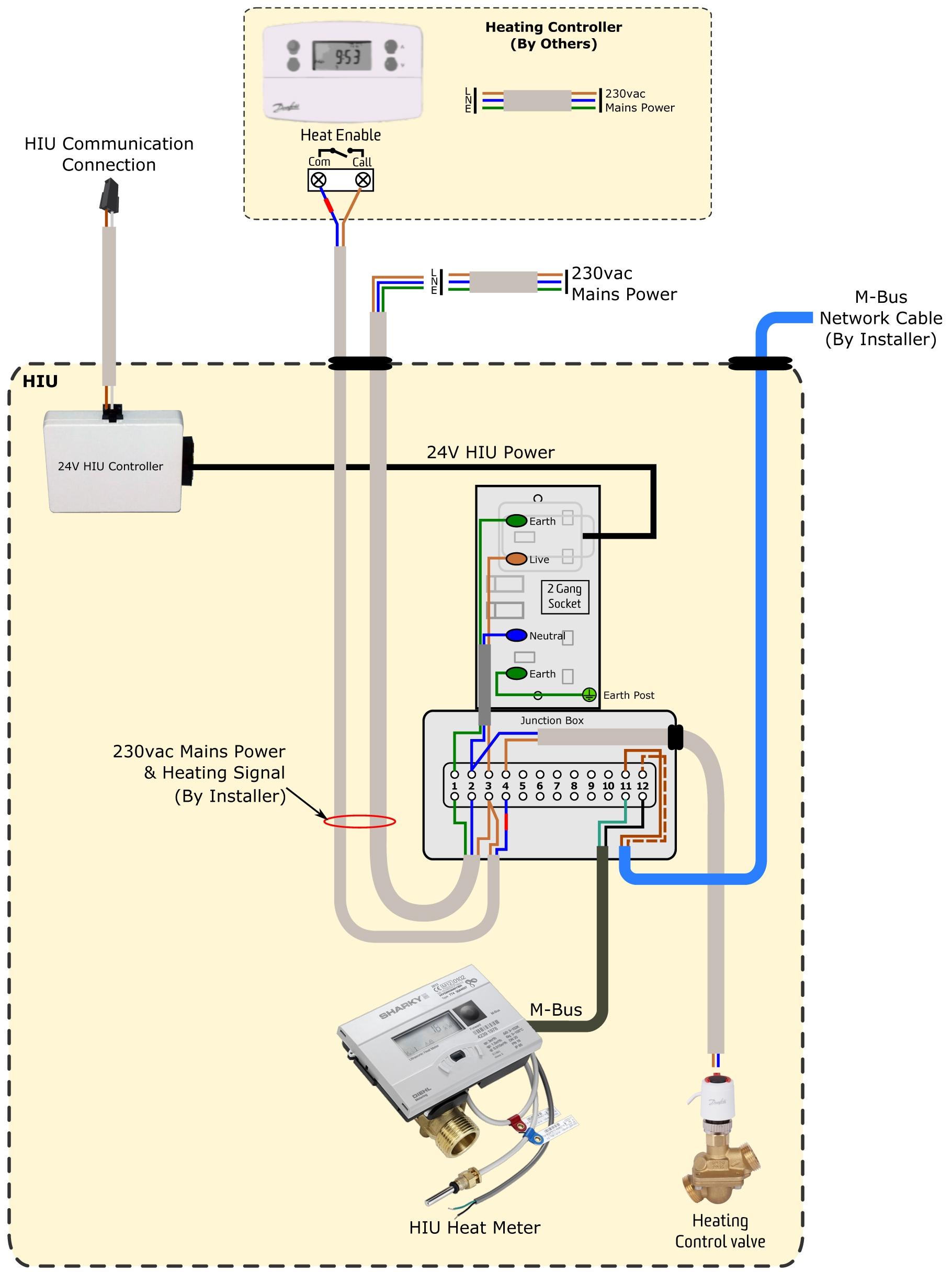 Filehiu Wiring 15030 Rev 00 Img Heatweb Wiki 2 Gang Outlet