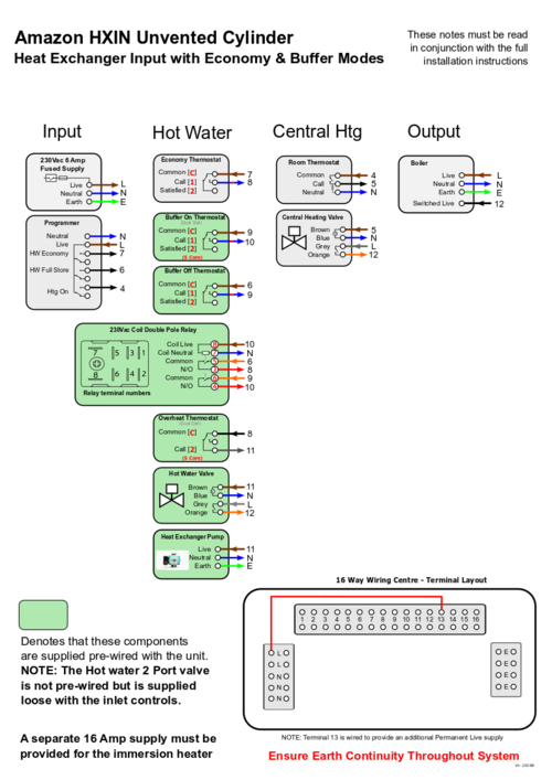 Amazon HXIN Wiring for Install Manual V4.png