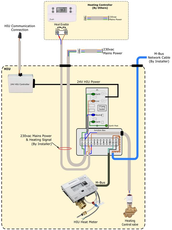 Installation Instructions For The Slim Extra Hiu